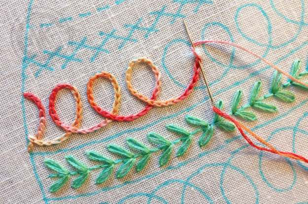 Chain Stitch | 11 Different Types of Hand Embroidery Stitches