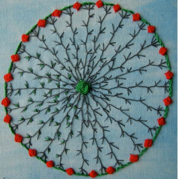 Feather Stitch | 11 Different Types of Hand Embroidery Stitches