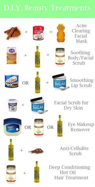 Best Beauty Diy : CheapSkateBeautyBlogger: D.I.Y. -   18 makeup Beauty remedies ideas